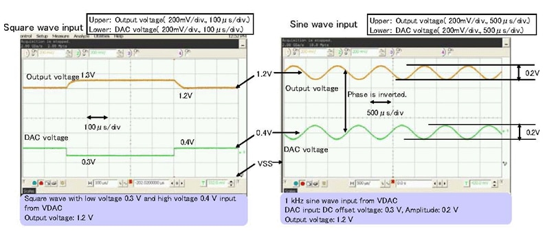 Low Ripple Design Guide  Learn by case study of DC/DC Converters