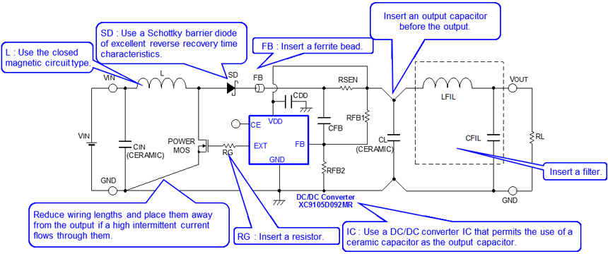 How to reduce the spike noise | Your analog power IC and the